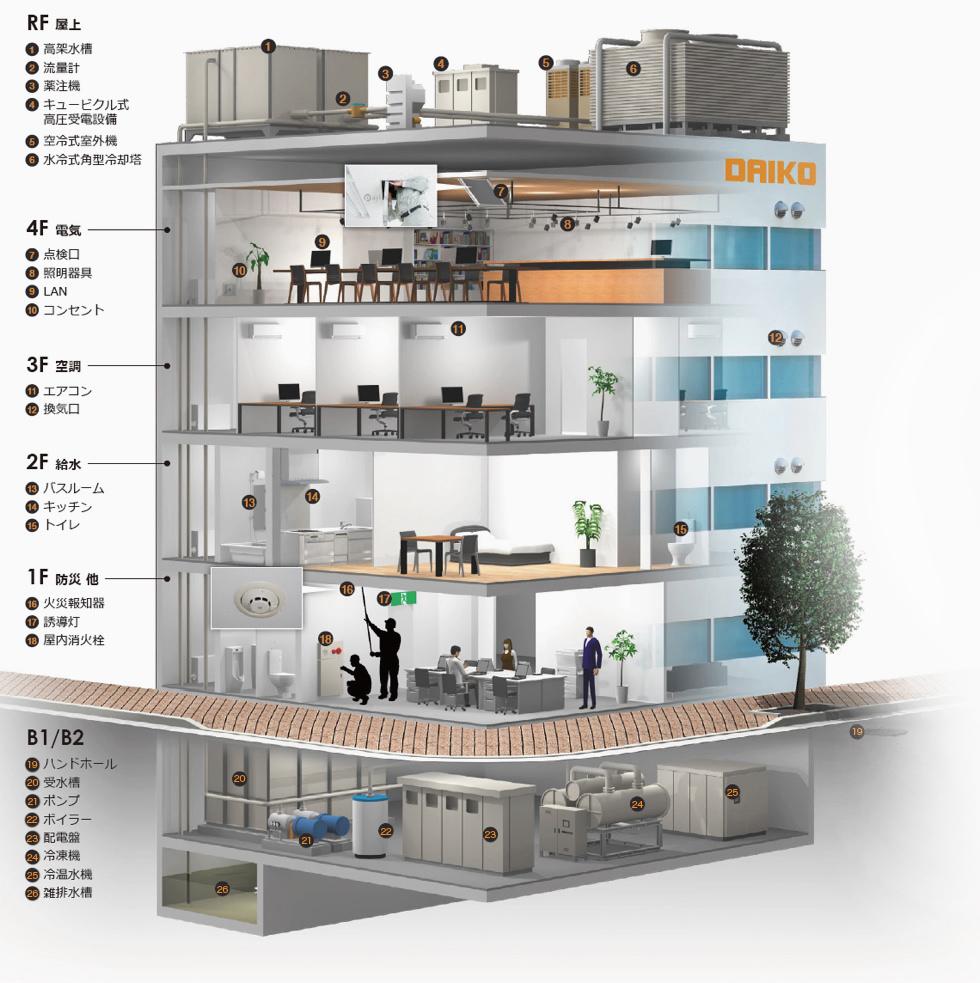 building_pc