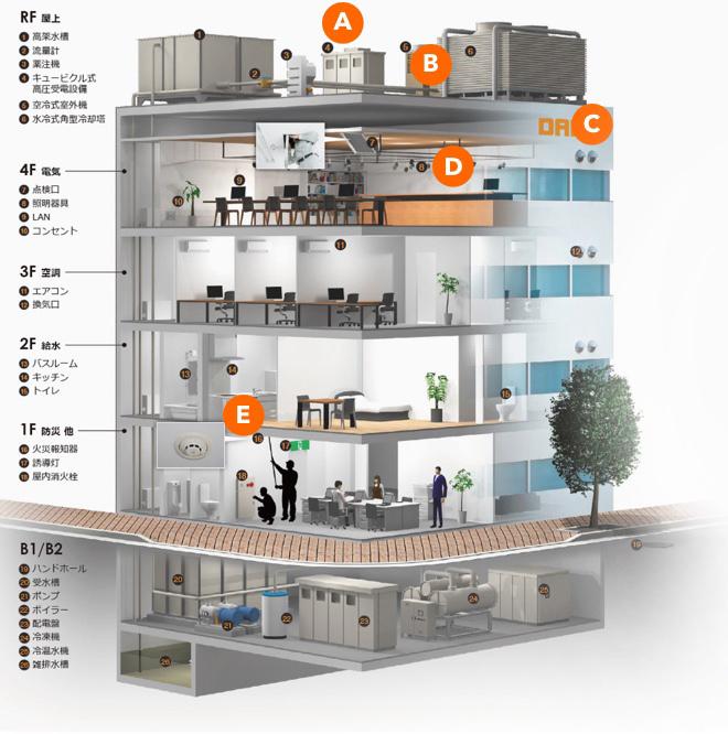 building_sp